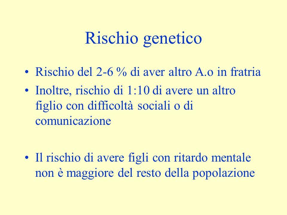 Rischio genetico Rischio del 2-6 % di aver altro A.o in fratria Inoltre, rischio di 1:10 di avere un altro figlio con difficoltà sociali o di comunica