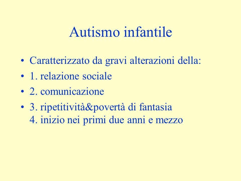 Autismo infantile Caratterizzato da gravi alterazioni della: 1. relazione sociale 2. comunicazione 3. ripetitività&povertà di fantasia 4. inizio nei p
