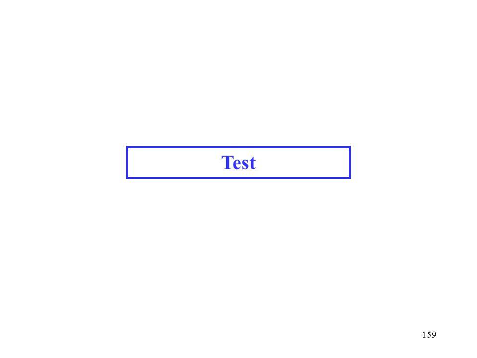 159 Test
