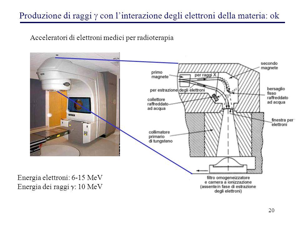 20 Produzione di raggi  con l'interazione degli elettroni della materia: ok Acceleratori di elettroni medici per radioterapia Energia elettroni: 6-15 MeV Energia dei raggi  : 10 MeV