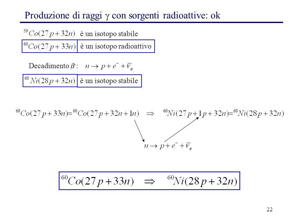 22 Produzione di raggi  con sorgenti radioattive: ok è un isotopo stabile è un isotopo radioattivo è un isotopo stabile Decadimento  - :