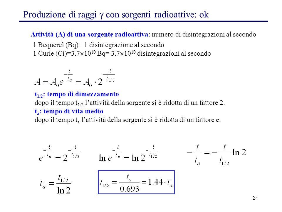 24 Produzione di raggi  con sorgenti radioattive: ok Attività (A) di una sorgente radioattiva: numero di disintegrazioni al secondo 1 Bequerel (Bq)=