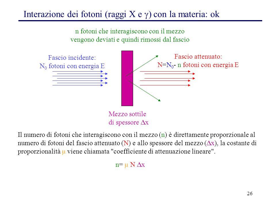 26 Fascio incidente: N 0 fotoni con energia E n fotoni che interagiscono con il mezzo vengono deviati e quindi rimossi dal fascio Mezzo sottile di spessore  x Fascio attenuato: N=N 0 - n fotoni con energia E n= µ N  x Il numero di fotoni che interagiscono con il mezzo (n) è direttamente proporzionale al numero di fotoni del fascio attenuato (N) e allo spessore del mezzo (  x), la costante di proporzionalità µ viene chiamata coefficiente di attenuazione lineare .