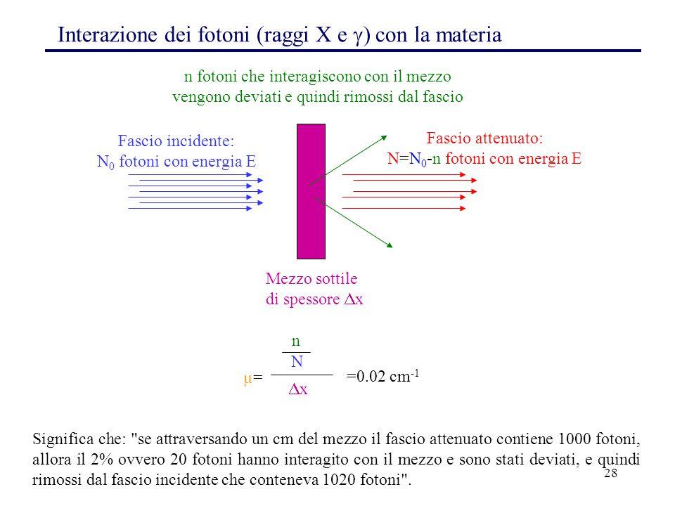 28 Fascio incidente: N 0 fotoni con energia E n fotoni che interagiscono con il mezzo vengono deviati e quindi rimossi dal fascio Mezzo sottile di spe