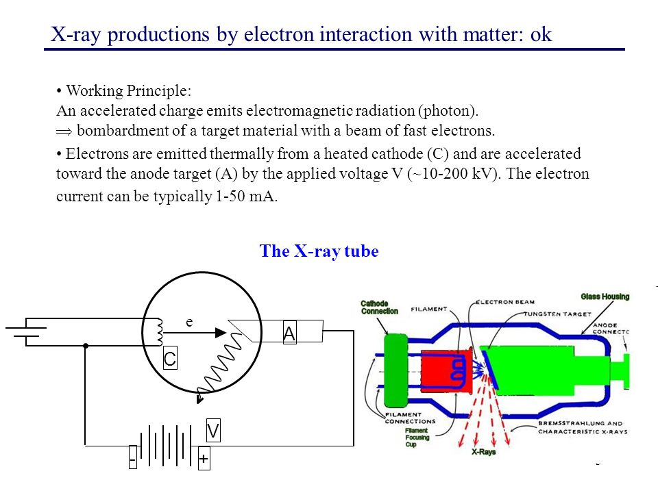 14 X-ray production by electron interaction with matter (Xcomp5) Attività individuale I tubi a raggi X per diffrattometria sono utilizzati come sorgenti di radiazione ionizzante per test di qualifica o studi degli effetti della radiazione ionizzante su componenti elettronici in tecnologia CMOS.