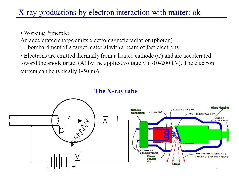 134 Selection: Mission averaged proton spectrum with linear energy scale Result: Solar proton fluence spectra Protoni/(cm 2 ·s) con energia maggiore di E SPENVIS: long term solar particles (2)