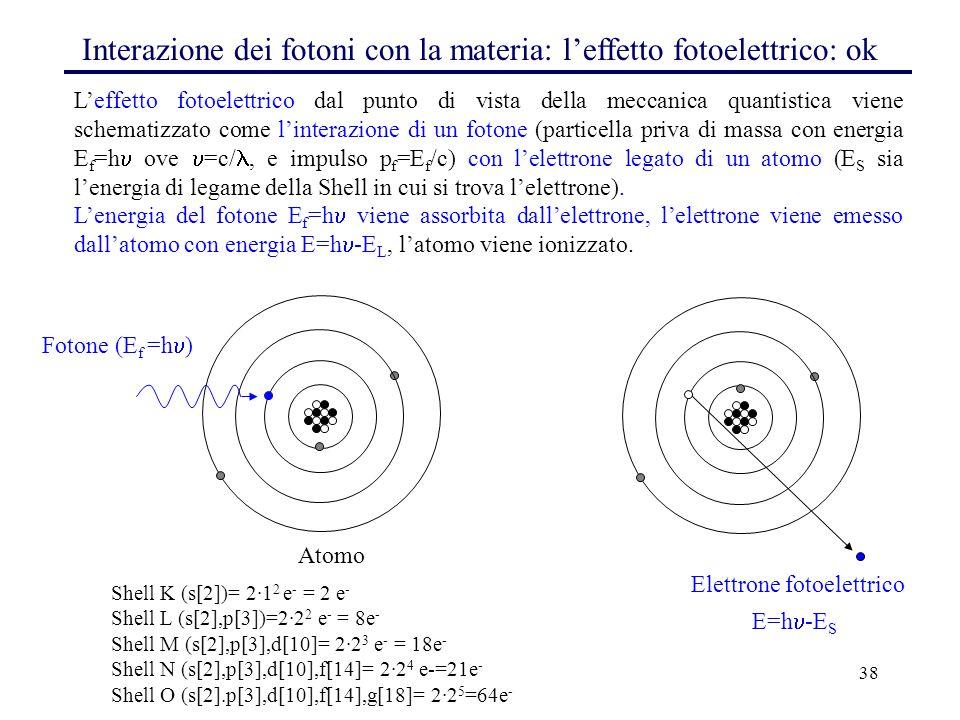 38 Interazione dei fotoni con la materia: l'effetto fotoelettrico: ok L'effetto fotoelettrico dal punto di vista della meccanica quantistica viene schematizzato come l'interazione di un fotone (particella priva di massa con energia E f =h  ove  =c/, e impulso p f =E f /c) con l'elettrone legato di un atomo (E S sia l'energia di legame della Shell in cui si trova l'elettrone).