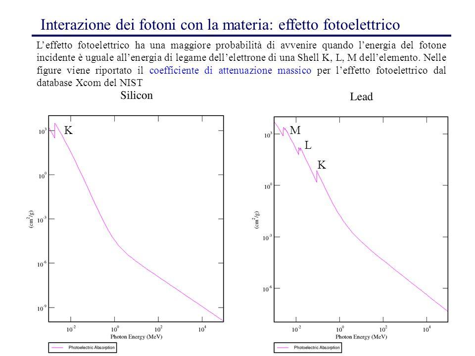 39 Interazione dei fotoni con la materia: effetto fotoelettrico L'effetto fotoelettrico ha una maggiore probabilità di avvenire quando l'energia del fotone incidente è uguale all'energia di legame dell'elettrone di una Shell K, L, M dell'elemento.
