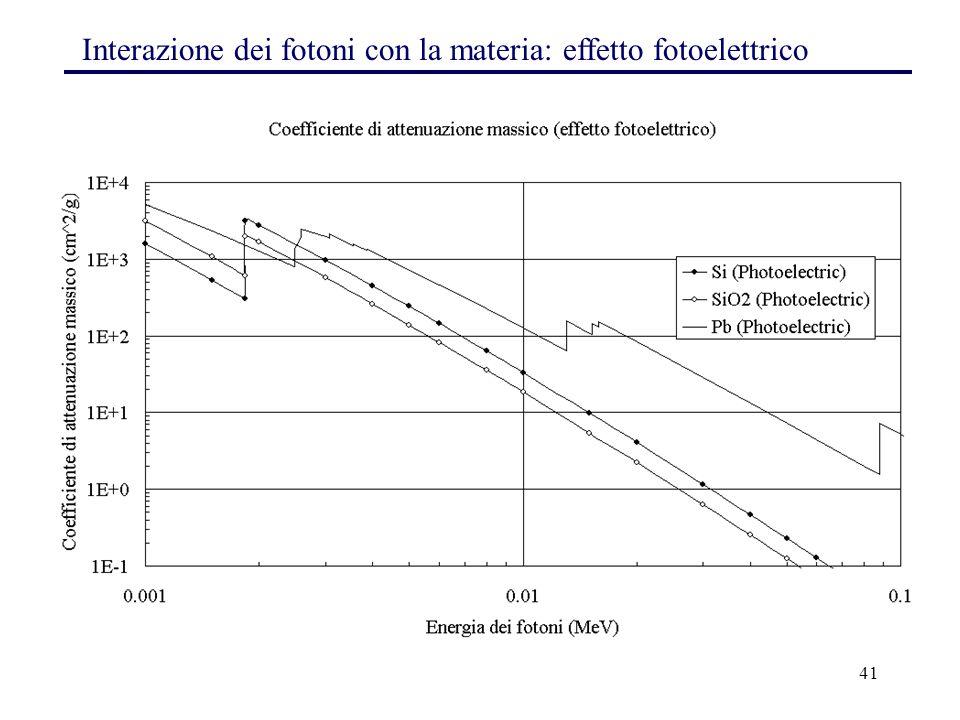 41 Interazione dei fotoni con la materia: effetto fotoelettrico