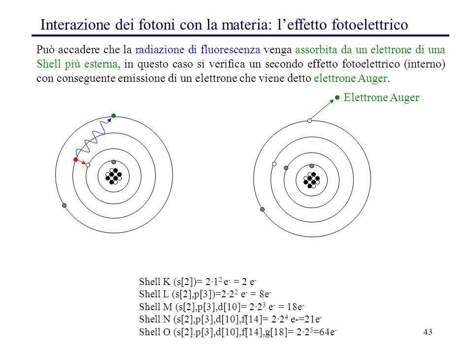 43 Interazione dei fotoni con la materia: l'effetto fotoelettrico Può accadere che la radiazione di fluorescenza venga assorbita da un elettrone di un