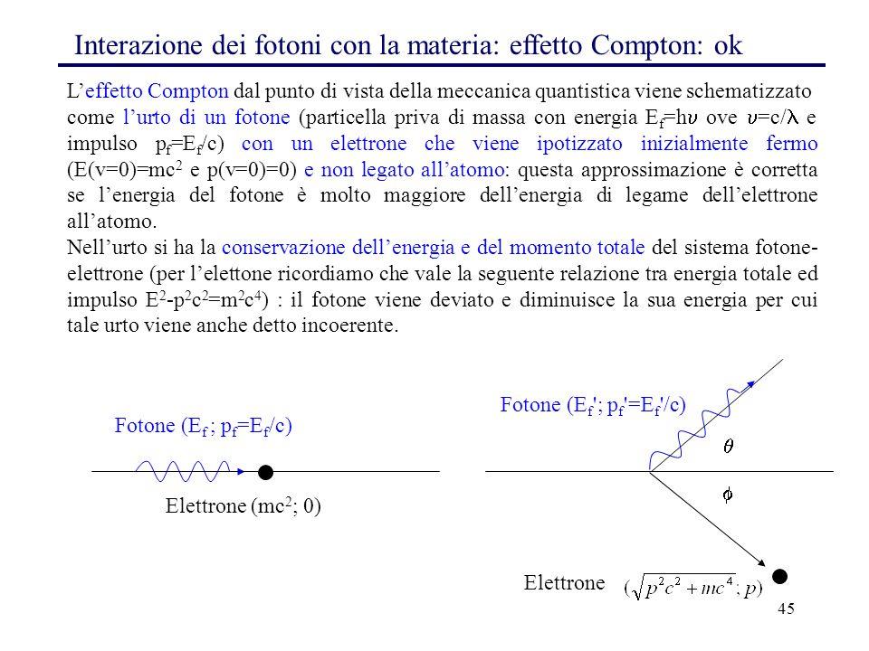 45 Interazione dei fotoni con la materia: effetto Compton: ok L'effetto Compton dal punto di vista della meccanica quantistica viene schematizzato come l'urto di un fotone (particella priva di massa con energia E f =h  ove  =c/ e impulso p f =E f /c) con un elettrone che viene ipotizzato inizialmente fermo (E(v=0)=mc 2 e p(v=0)=0) e non legato all'atomo: questa approssimazione è corretta se l'energia del fotone è molto maggiore dell'energia di legame dell'elettrone all'atomo.