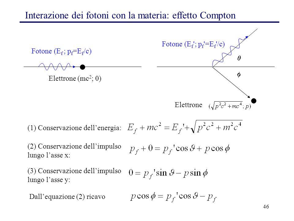 46 Interazione dei fotoni con la materia: effetto Compton Fotone (E f ; p f =E f /c) Elettrone (mc 2 ; 0) Elettrone   Fotone (E f ; p f =E f /c) (1) Conservazione dell'energia: (2) Conservazione dell'impulso lungo l'asse x: (3) Conservazione dell'impulso lungo l'asse y: Dall'equazione (2) ricavo