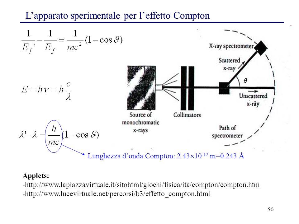 50 L'apparato sperimentale per l'effetto Compton  Lunghezza d'onda Compton: 2.43  10 -12 m=0.243 Å Applets: -http://www.lapiazzavirtuale.it/sitohtml/giochi/fisica/ita/compton/compton.htm -http://www.lucevirtuale.net/percorsi/b3/effetto_compton.html