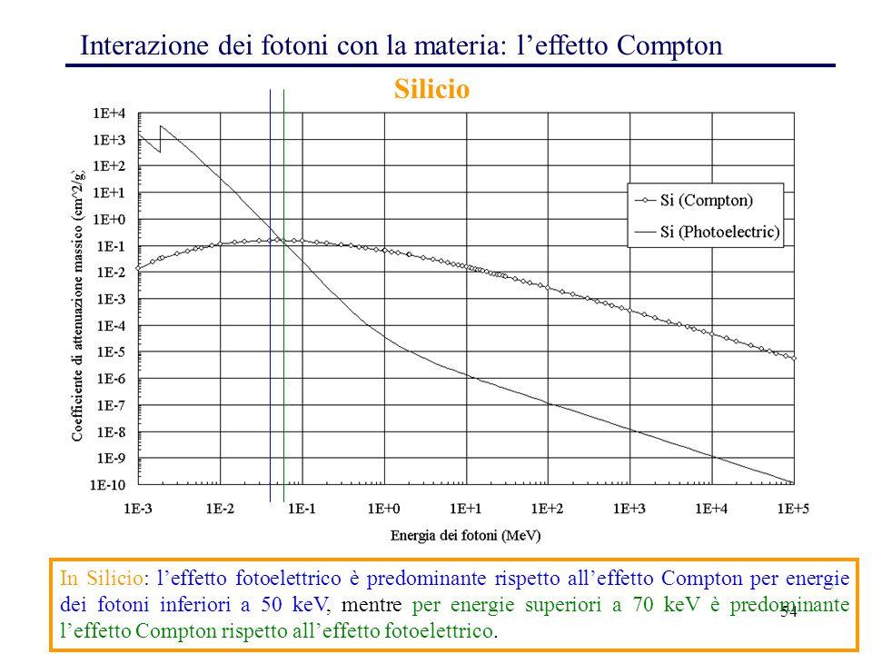 54 Interazione dei fotoni con la materia: l'effetto Compton Silicio In Silicio: l'effetto fotoelettrico è predominante rispetto all'effetto Compton per energie dei fotoni inferiori a 50 keV, mentre per energie superiori a 70 keV è predominante l'effetto Compton rispetto all'effetto fotoelettrico.