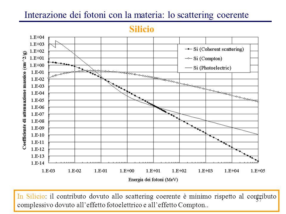 57 Interazione dei fotoni con la materia: lo scattering coerente Silicio In Silicio: il contributo dovuto allo scattering coerente è minimo rispetto al contributo complessivo dovuto all'effetto fotoelettrico e all'effetto Compton..