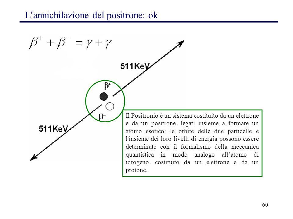 60 L'annichilazione del positrone: ok Il Positronio è un sistema costituito da un elettrone e da un positrone, legati insieme a formare un atomo esotico: le orbite delle due particelle e l insieme dei loro livelli di energia possono essere determinate con il formalismo della meccanica quantistica in modo analogo all'atomo di idrogeno, costituito da un elettrone e da un protone.