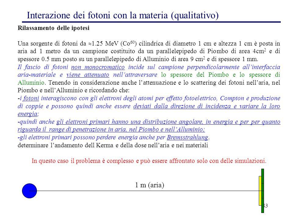 83 Interazione dei fotoni con la materia (qualitativo) Rilassamento delle ipotesi Una sorgente di fotoni da  1.25 MeV (Co 60 ) cilindrica di diametro
