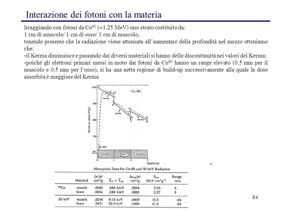 84 Interazione dei fotoni con la materia Irraggiando con fotoni da Co 60 (  1.25 MeV) uno strato costituito da: 1 cm di muscolo/ 1 cm di osso/ 1 cm d