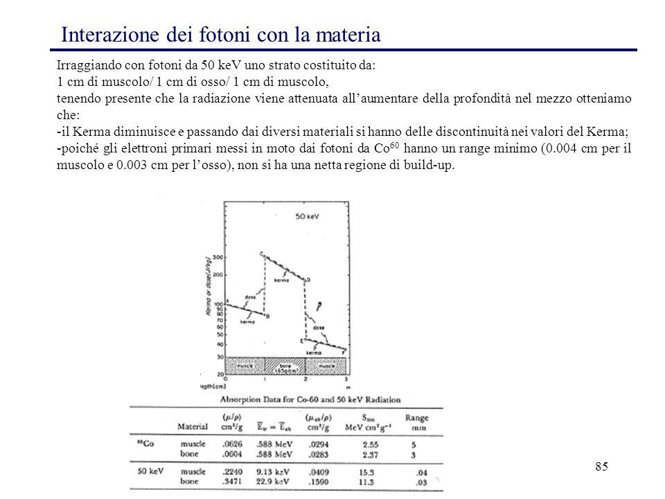85 Interazione dei fotoni con la materia Irraggiando con fotoni da 50 keV uno strato costituito da: 1 cm di muscolo/ 1 cm di osso/ 1 cm di muscolo, tenendo presente che la radiazione viene attenuata all'aumentare della profondità nel mezzo otteniamo che: -il Kerma diminuisce e passando dai diversi materiali si hanno delle discontinuità nei valori del Kerma; -poiché gli elettroni primari messi in moto dai fotoni da Co 60 hanno un range minimo (0.004 cm per il muscolo e 0.003 cm per l'osso), non si ha una netta regione di build-up.