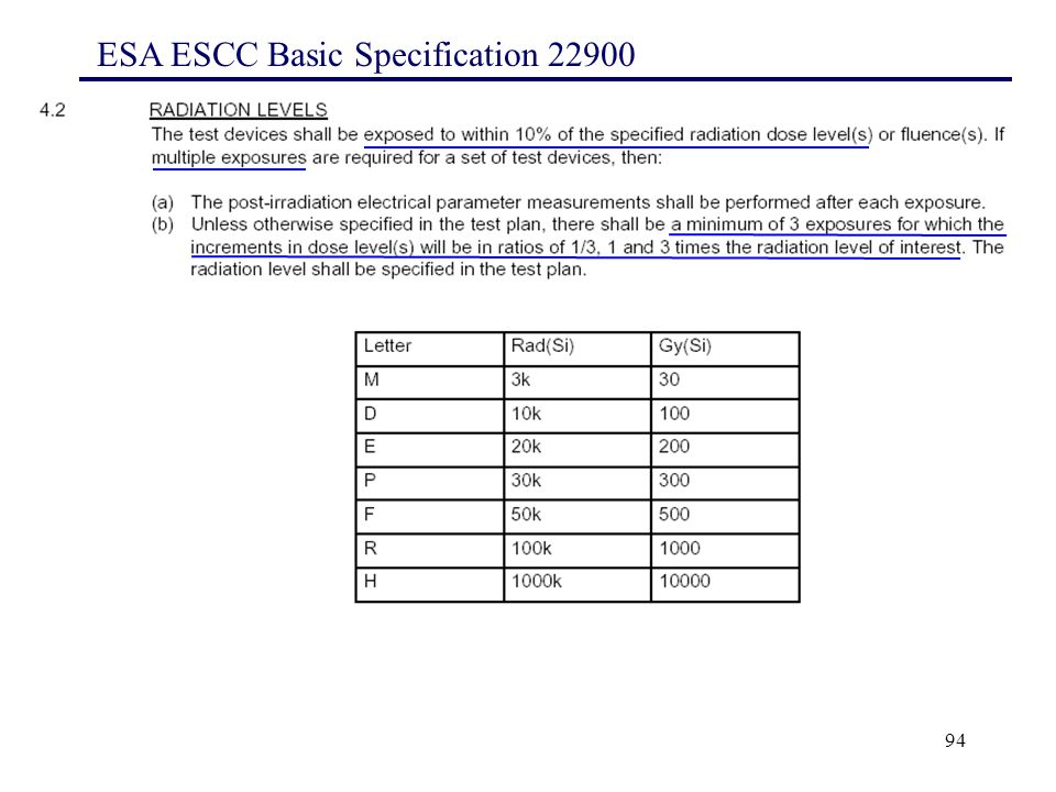 94 ESA ESCC Basic Specification 22900