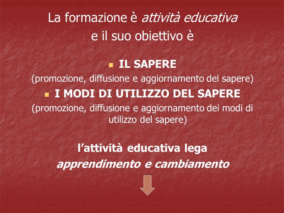 La formazione è attività educativa e il suo obiettivo è IL SAPERE (promozione, diffusione e aggiornamento del sapere) I MODI DI UTILIZZO DEL SAPERE (promozione, diffusione e aggiornamento dei modi di utilizzo del sapere) l'attività educativa lega apprendimento e cambiamento