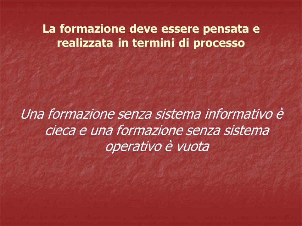 La formazione deve essere pensata e realizzata in termini di processo Una formazione senza sistema informativo è cieca e una formazione senza sistema operativo è vuota