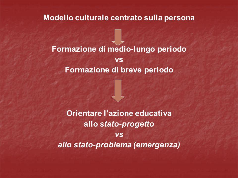 Modello culturale centrato sulla persona Formazione di medio-lungo periodo vs Formazione di breve periodo Orientare l'azione educativa allo stato-progetto vs allo stato-problema (emergenza)