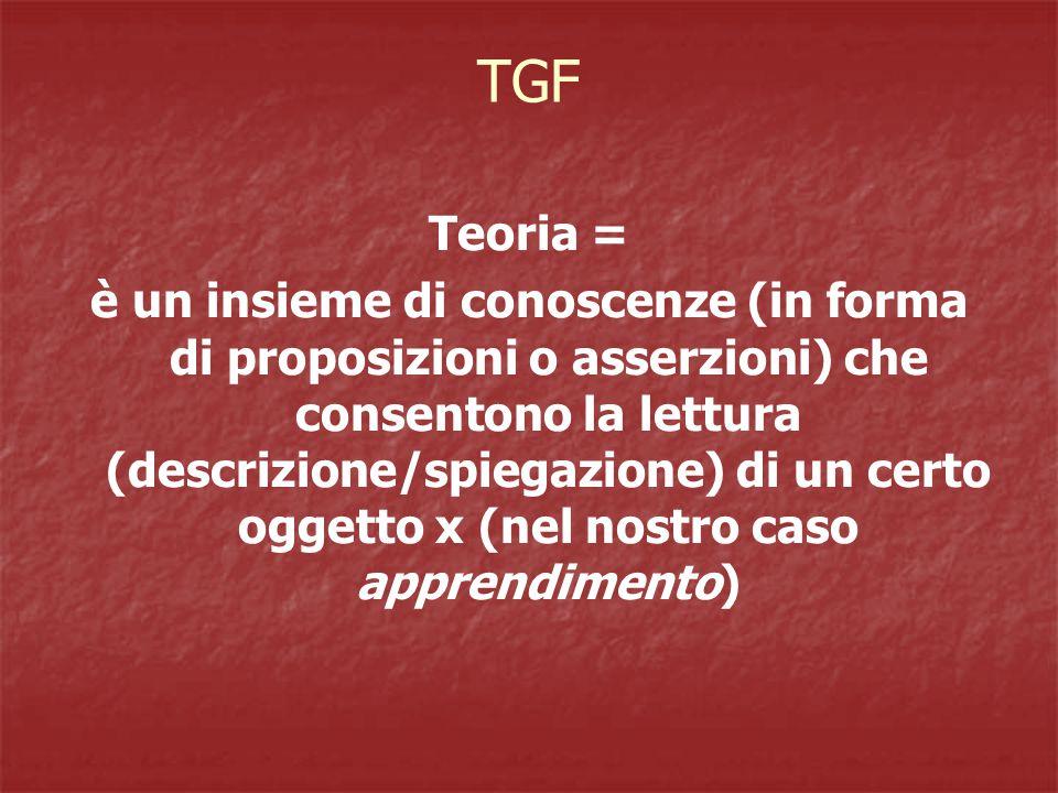 TGF Teoria = è un insieme di conoscenze (in forma di proposizioni o asserzioni) che consentono la lettura (descrizione/spiegazione) di un certo oggetto x (nel nostro caso apprendimento)