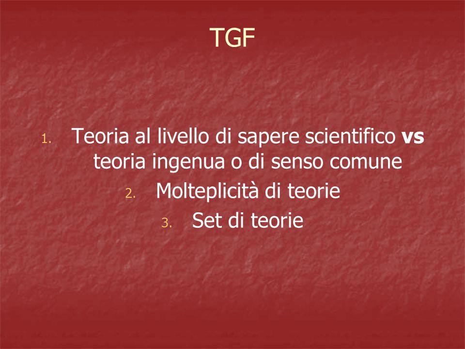 TGF 1. Teoria al livello di sapere scientifico vs teoria ingenua o di senso comune 2.