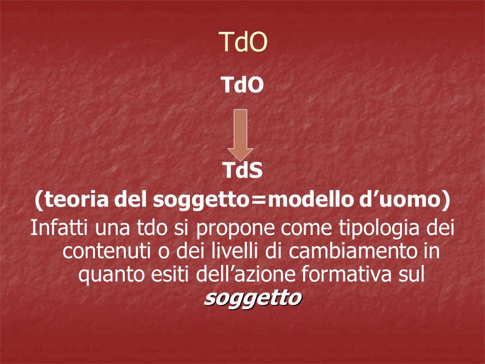 TdO TdS (teoria del soggetto=modello d'uomo) soggetto Infatti una tdo si propone come tipologia dei contenuti o dei livelli di cambiamento in quanto esiti dell'azione formativa sul soggetto
