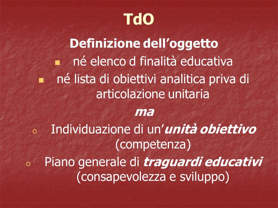 TdO Definizione dell'oggetto né elenco d finalità educativa né lista di obiettivi analitica priva di articolazione unitaria ma o Individuazione di un'unità obiettivo (competenza) o Piano generale di traguardi educativi (consapevolezza e sviluppo)
