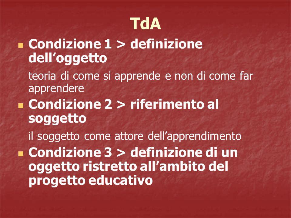 TdA Condizione 1 > definizione dell'oggetto teoria di come si apprende e non di come far apprendere Condizione 2 > riferimento al soggetto il soggetto come attore dell'apprendimento Condizione 3 > definizione di un oggetto ristretto all'ambito del progetto educativo