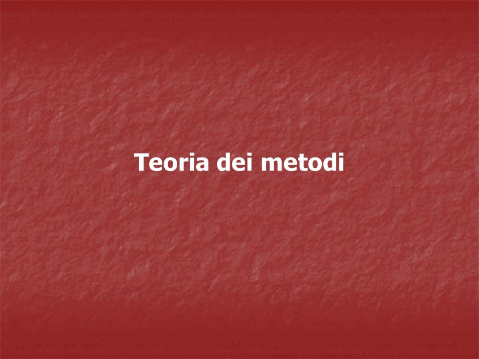Teoria dei metodi