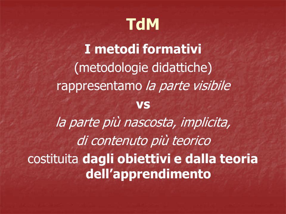 TdM I metodi formativi (metodologie didattiche) rappresentamo la parte visibile vs la parte più nascosta, implicita, di contenuto più teorico costituita dagli obiettivi e dalla teoria dell'apprendimento