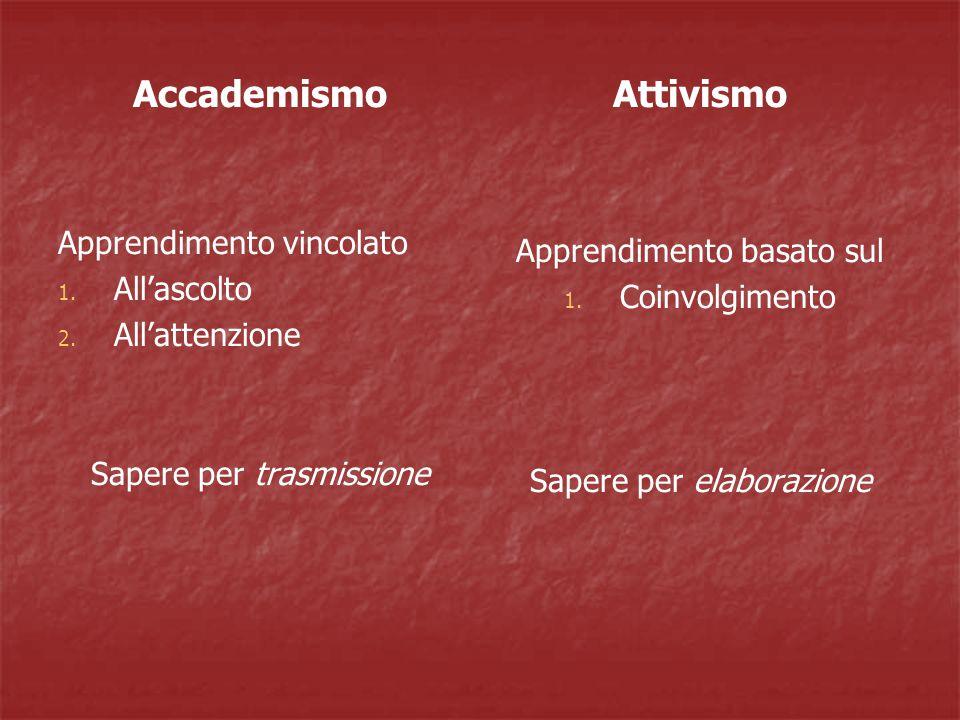 Accademismo Apprendimento vincolato 1. All'ascolto 2.