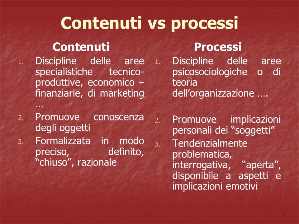 Contenuti vs processi Contenuti 1.