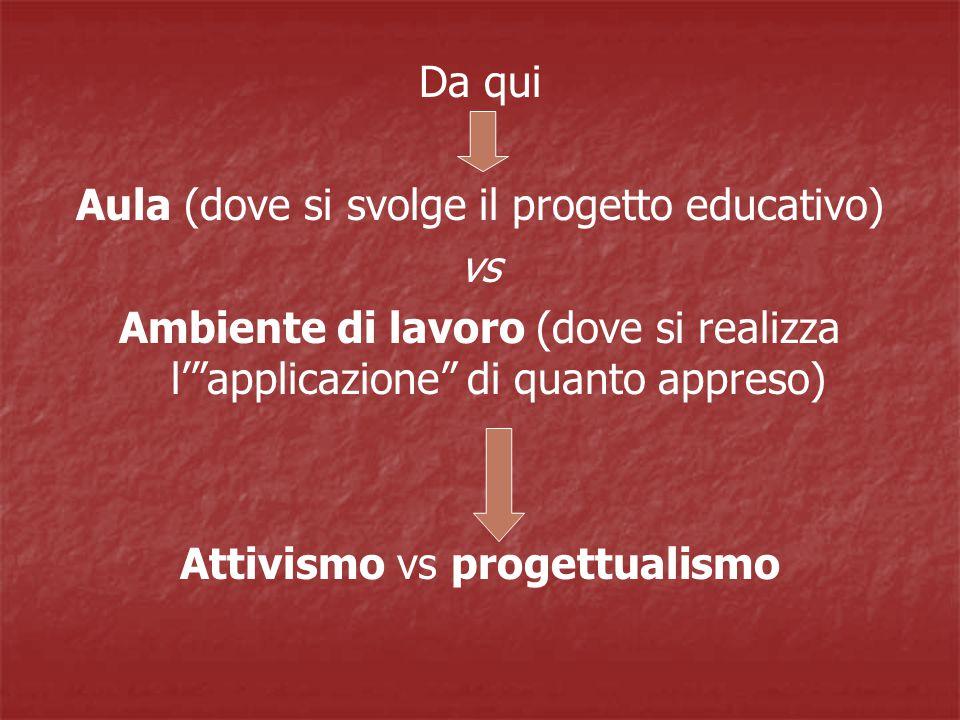 Da qui Aula (dove si svolge il progetto educativo) vs Ambiente di lavoro (dove si realizza l' applicazione di quanto appreso) Attivismo vs progettualismo