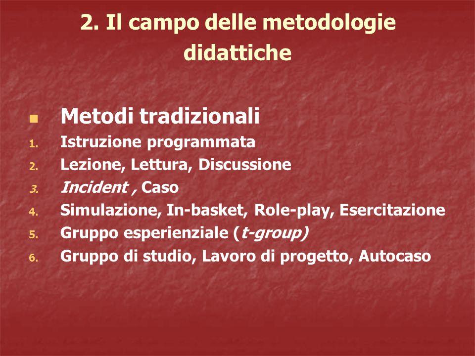2. Il campo delle metodologie didattiche Metodi tradizionali 1.