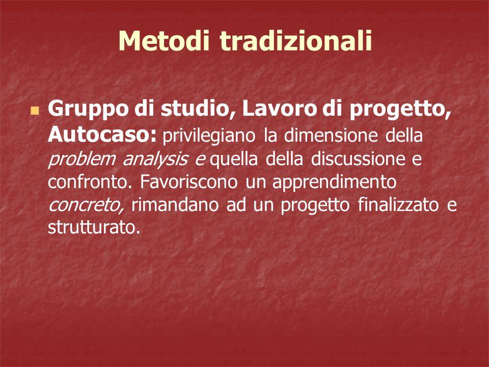 Metodi tradizionali Gruppo di studio, Lavoro di progetto, Autocaso: privilegiano la dimensione della problem analysis e quella della discussione e confronto.