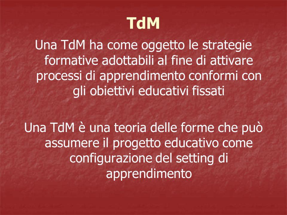 TdM Una TdM ha come oggetto le strategie formative adottabili al fine di attivare processi di apprendimento conformi con gli obiettivi educativi fissati Una TdM è una teoria delle forme che può assumere il progetto educativo come configurazione del setting di apprendimento