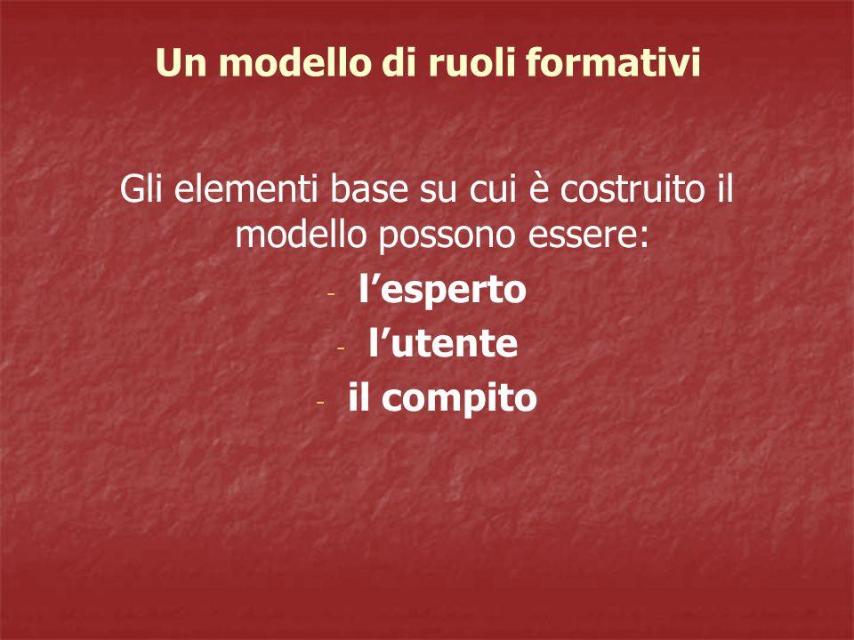 Un modello di ruoli formativi Gli elementi base su cui è costruito il modello possono essere: - l'esperto - l'utente - il compito