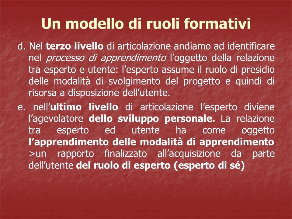 Un modello di ruoli formativi d.