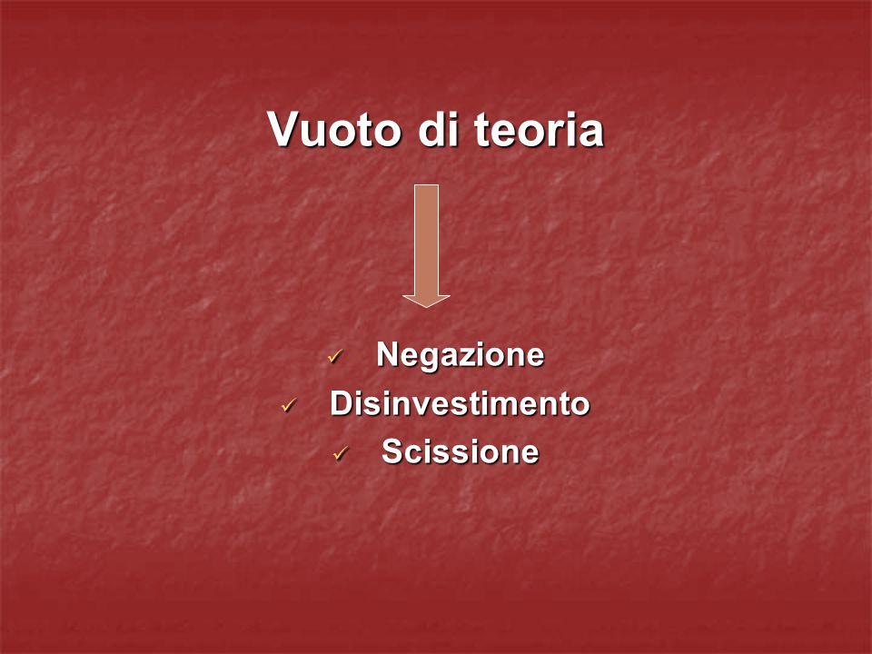 Vuoto di teoria Negazione Negazione Disinvestimento Disinvestimento Scissione Scissione
