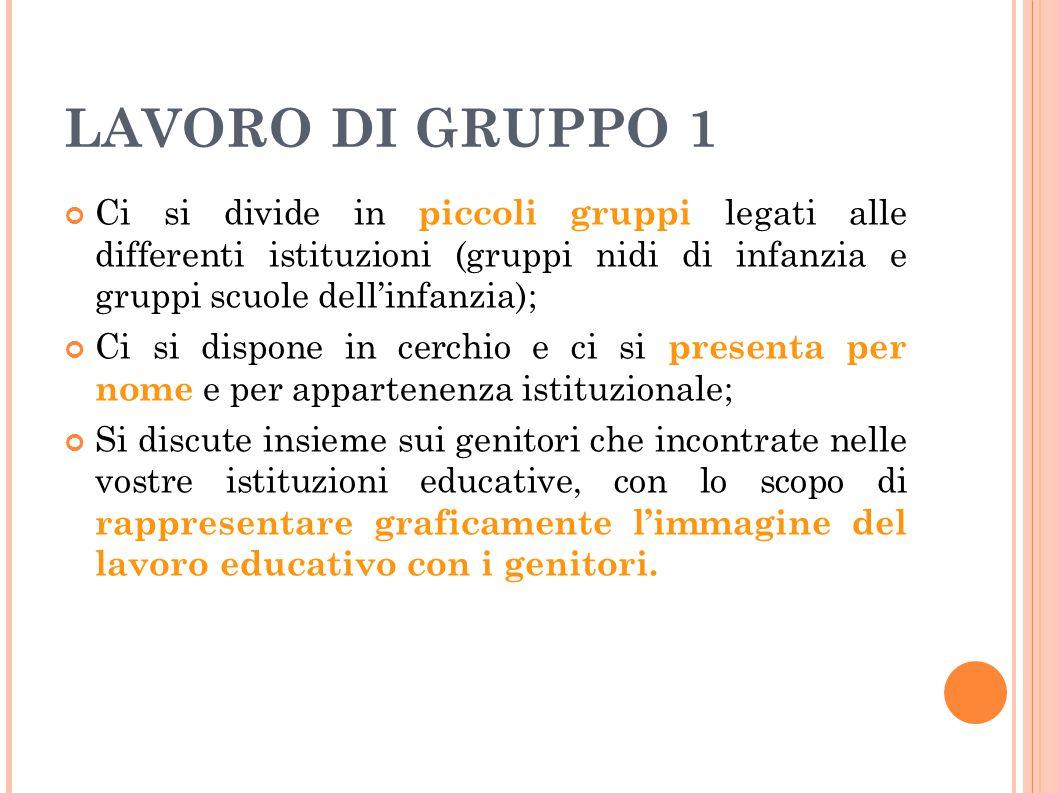 LAVORO DI GRUPPO 1 Ci si divide in piccoli gruppi legati alle differenti istituzioni (gruppi nidi di infanzia e gruppi scuole dell'infanzia); Ci si di
