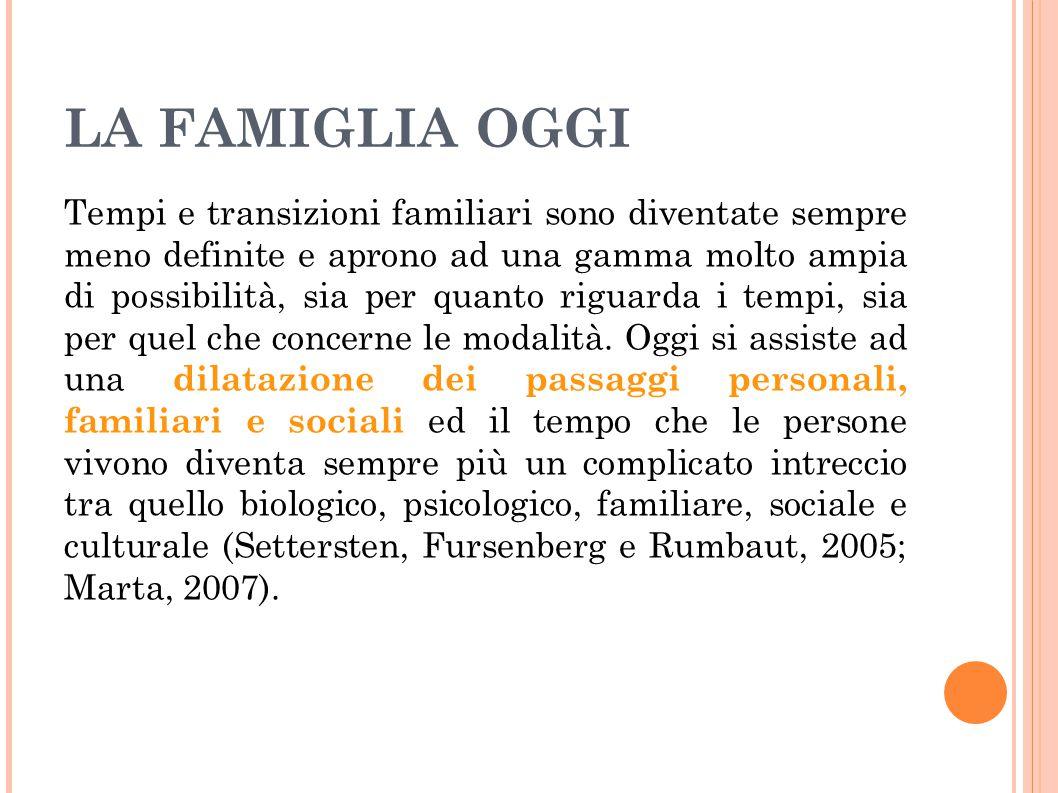 LA FAMIGLIA OGGI Tempi e transizioni familiari sono diventate sempre meno definite e aprono ad una gamma molto ampia di possibilità, sia per quanto ri