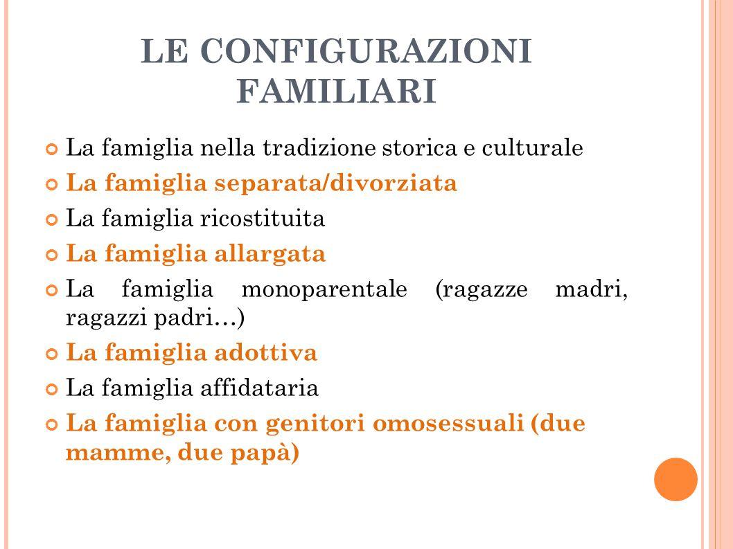 LE CONFIGURAZIONI FAMILIARI La famiglia nella tradizione storica e culturale La famiglia separata/divorziata La famiglia ricostituita La famiglia alla