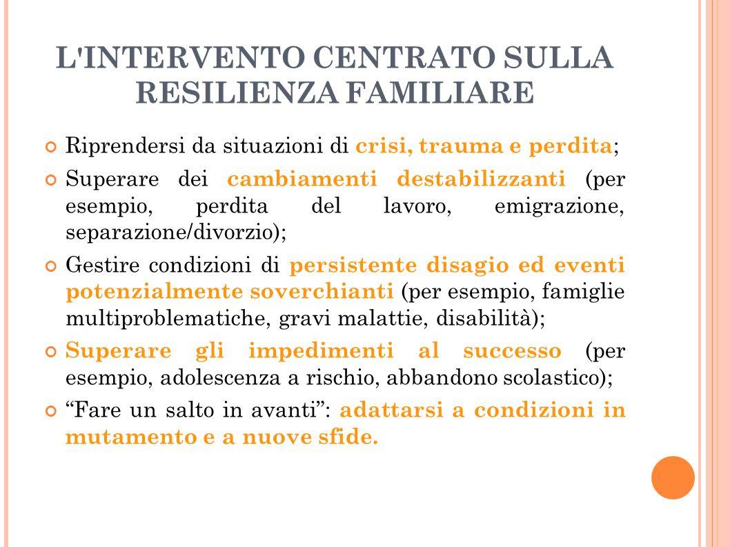L'INTERVENTO CENTRATO SULLA RESILIENZA FAMILIARE Riprendersi da situazioni di crisi, trauma e perdita ; Superare dei cambiamenti destabilizzanti (per