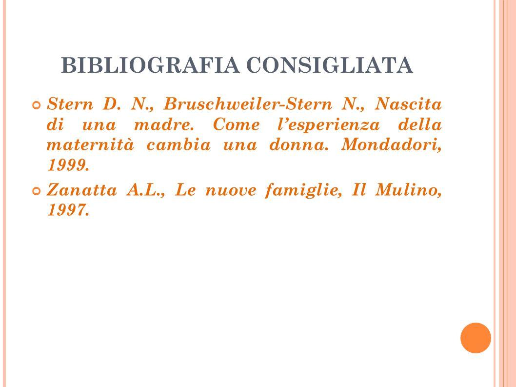 BIBLIOGRAFIA CONSIGLIATA Stern D. N., Bruschweiler-Stern N., Nascita di una madre. Come l'esperienza della maternità cambia una donna. Mondadori, 1999