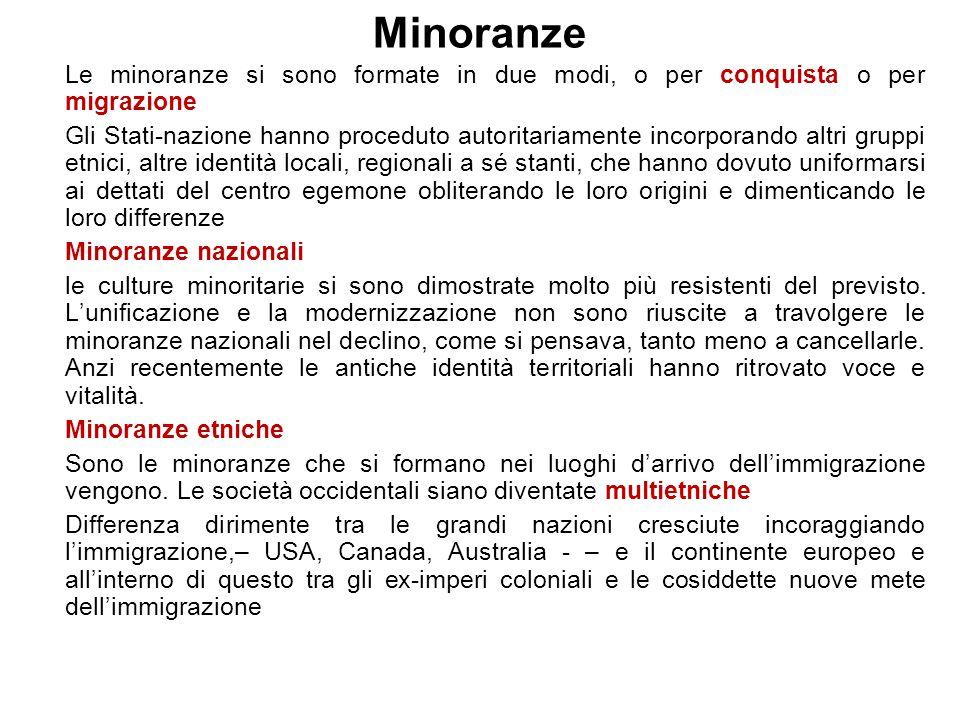 Minoranze Le minoranze si sono formate in due modi, o per conquista o per migrazione Gli Stati-nazione hanno proceduto autoritariamente incorporando a