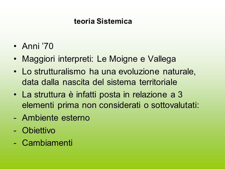 teoria Sistemica Anni '70 Maggiori interpreti: Le Moigne e Vallega Lo strutturalismo ha una evoluzione naturale, data dalla nascita del sistema territ